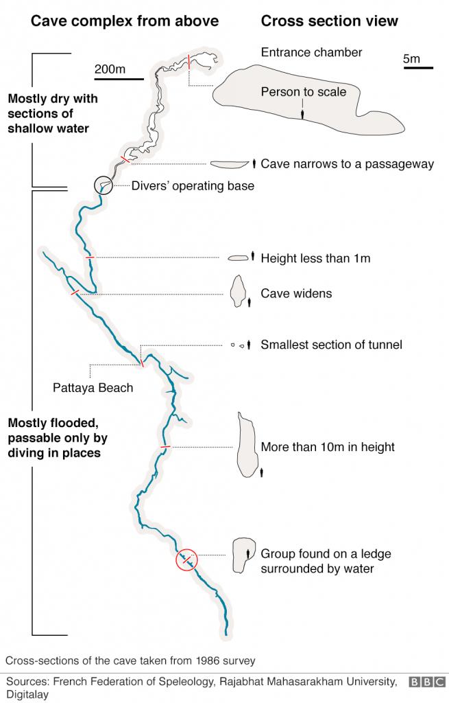 photo-cave-thai-rescue-bbc-westherald