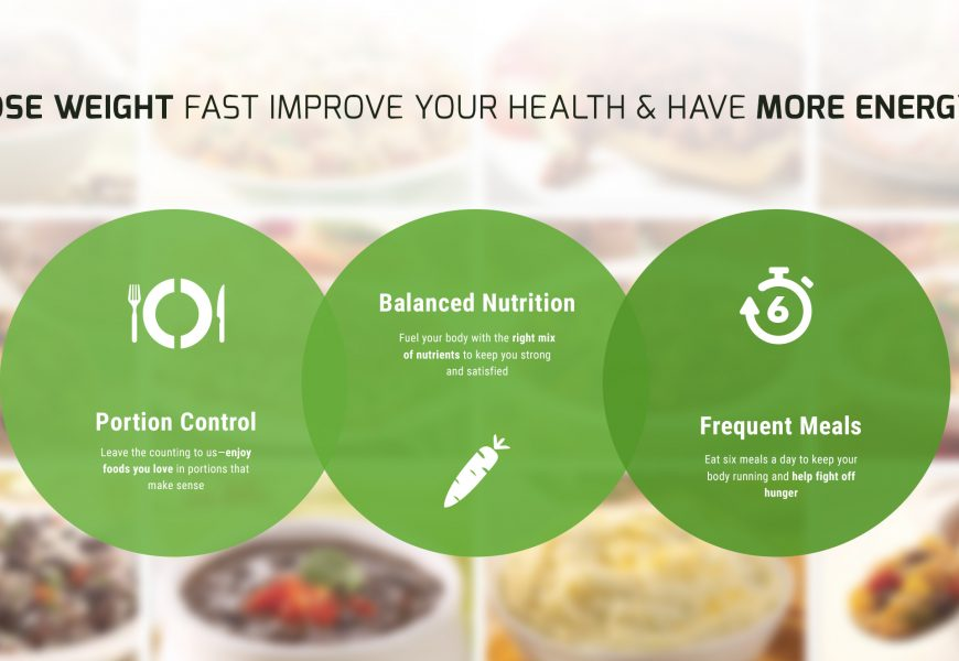 Nutrisystem Personalized Diet Plan – Massive Discounts and Free Shipping